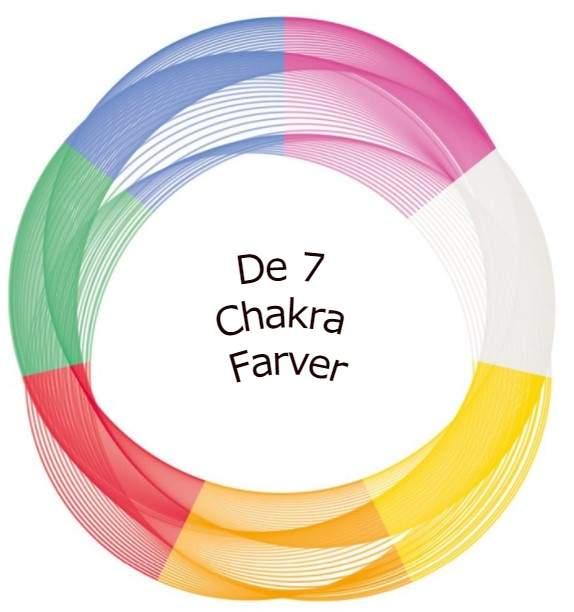 De syv chakra farver