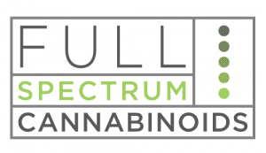 full Spectrum CBD olie